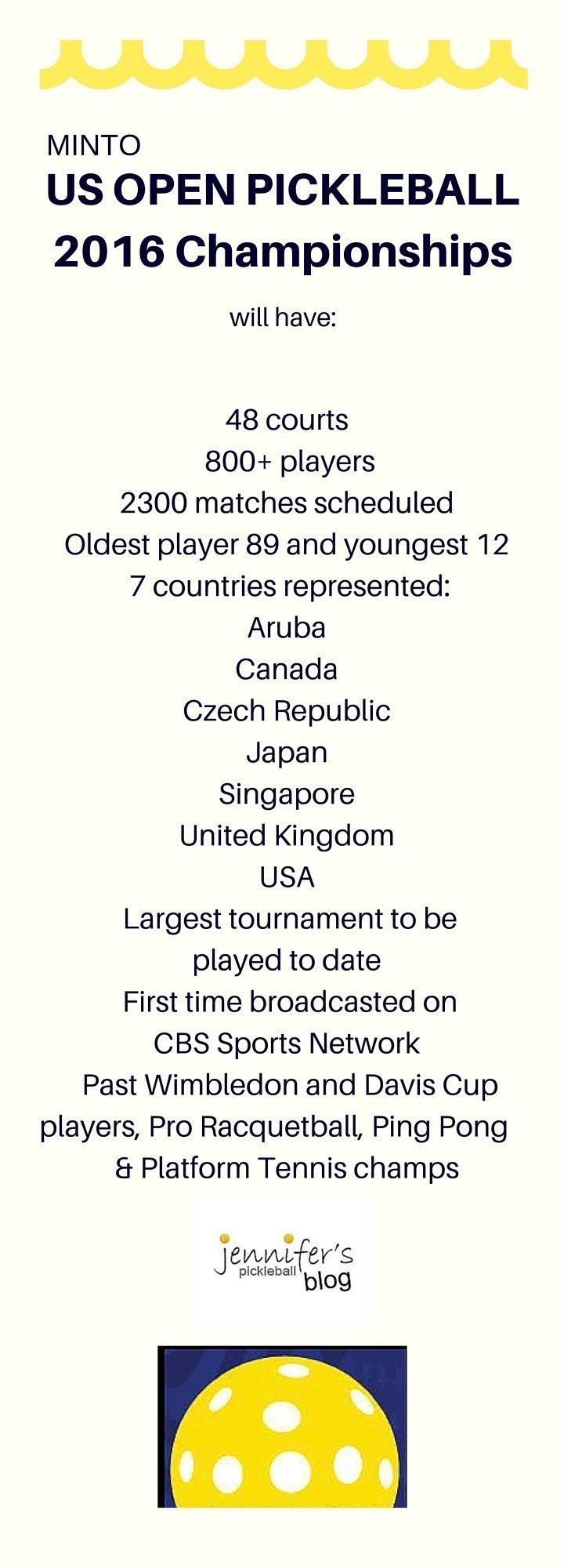 US OPEN Pickleball Championships